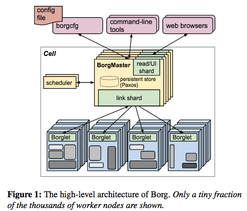 borg-arch.png