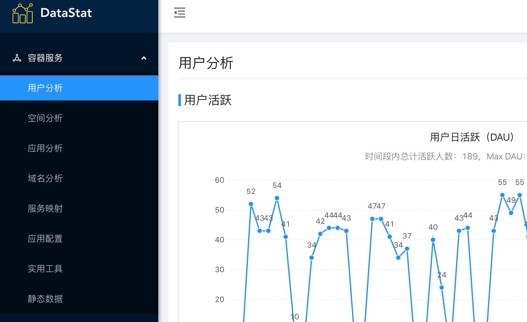 k2-app-datastat.png