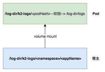 k2-log-volume.png
