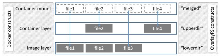 overlay_constructs.jpg